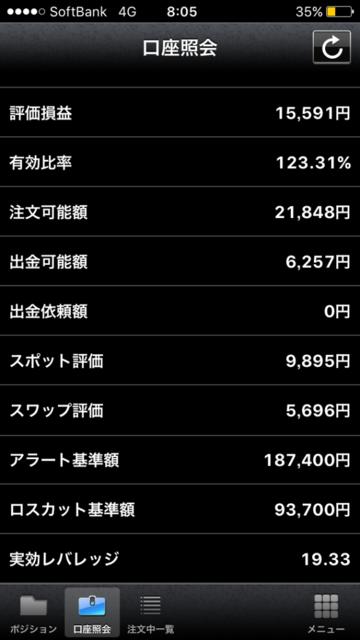 FXスイングトレード本日のポジション結果!